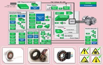 电机控制之旋变及位置反馈解决方案