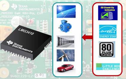 碳化硅和氮化镓器件在高频电源中的应用