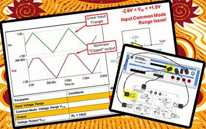 3.1 TI 高精度实验室 - 输入输出限制