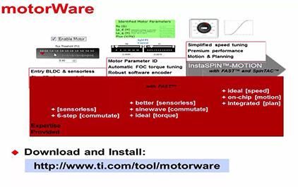 C2837x入门指南(二十八)—C2000开发所需软件工具(二)