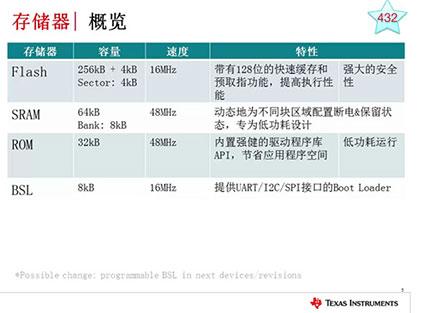 MSP432产品培训(四)-存储系统