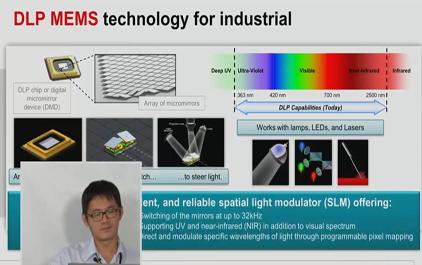 TI DLP 技术于 3D 扫描之应用