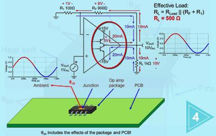 TI 高精度实验室放大器系列 - 功率与温度