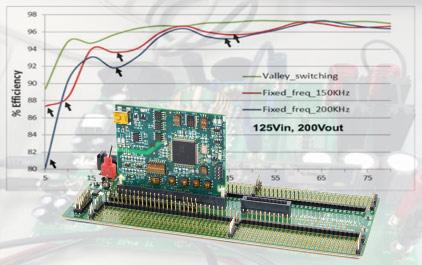 TI C2000 F28004x 在实时控制系统中的新特性