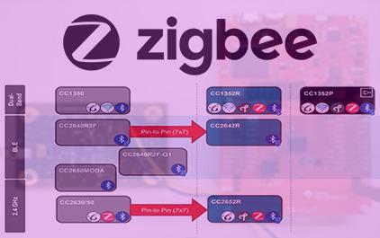E2E 中文论坛工程师分享 - Zigbee 3.0 新功能介绍