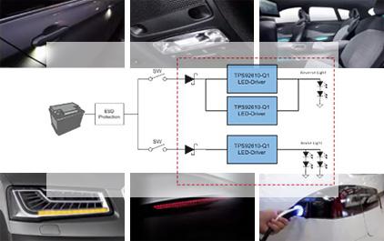 汽车照明应用中的高边线性LED驱动产品