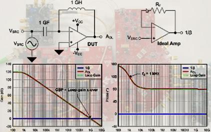 高速Transimpedence放大器设计流程