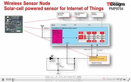 无线智能电子门锁设计方案分享(四)