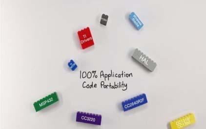 SimpleLink™MCU平台SDK代码可移植性