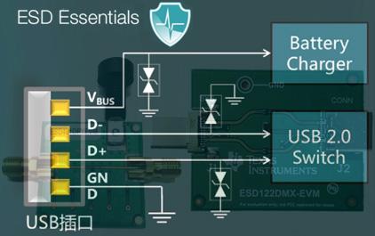 ESD静电保护介绍系列视频 - 1.1 什么是静电释放ESD