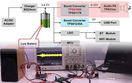 包络追踪电源方案:使得音频功放更加高效省电!