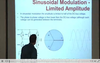 赋予旧的电机新的技巧3.3:空间矢量调制,磁场弱化,d-q轴去耦和交流感应电机的操作