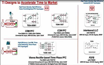 TI C2000在电动车辆上的数字电源应用参考设计实例