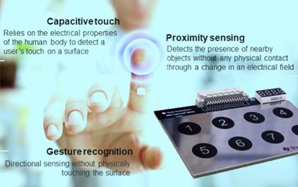 TI MSP430 CapTIvate Lite: 成本优化的电容触摸微控制器