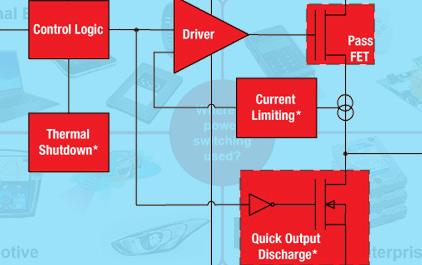如何以及为什么用负载开关替换分立MOSFET