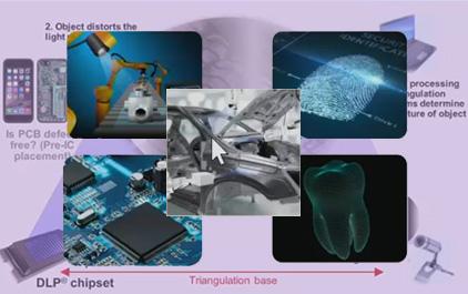 3D 扫描技术介绍