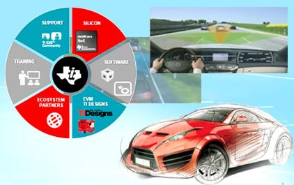 TI毫米波雷达在汽车领域的最新应用