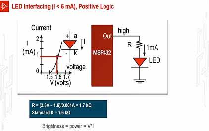 TI-RSLK 模块 8 - 讲座视频第二部分 - 连接输入和输出 - LED