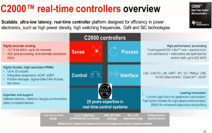 2. C2000 real-time controllers overview