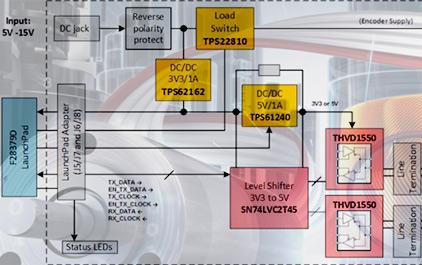 1.1电机驱动器系统结构介绍
