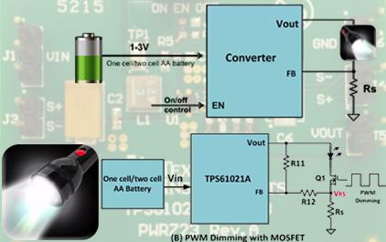 高效率的强光手电筒驱动方案:有效延长电池寿命