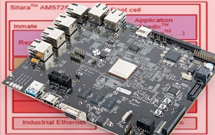 如何在Sitara AM5728上的Jailhouse中启用PCI Express