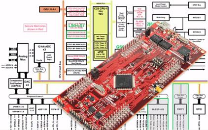 基于 TI C2000 的电机控制应用