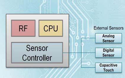 Simplelink Academy:传感器控制器简介