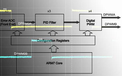 UCD3138数字电源控制器架构和电源外设简介