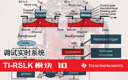 TI-RSLK 模块 10 - 调试实时系统