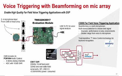 基于C55xx C674x 和 PCM1864 语音识别 前端语音处理解决方案(3)