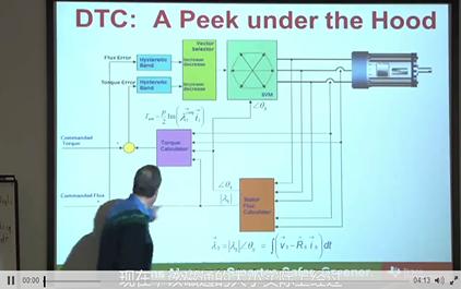 赋予旧的电机新的技巧4.7:交流感应电机FOC,IPM的操作,每安培的最大转矩控制IPM电机,无传感器FOC和观测器