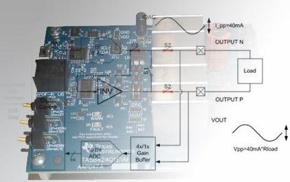 使用75 W TAS6424-Q1 D类音频放大器进行直流和交流负载诊断