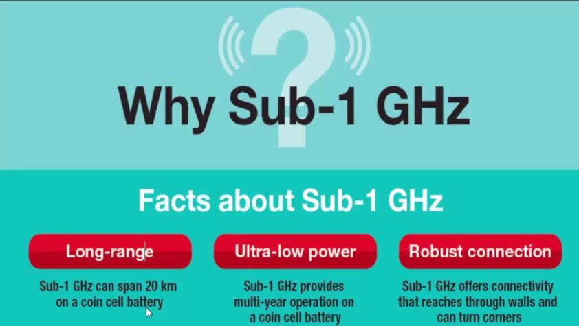 基于小于1GHz和低功耗蓝牙BLE双频产品CC1350,设计创新的本地和云端连接产品(2)