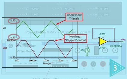 TI 高精度实验室放大器系列 - 输入输出限制