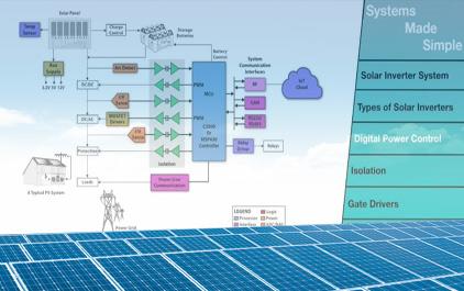 太阳能系统设计变得简单