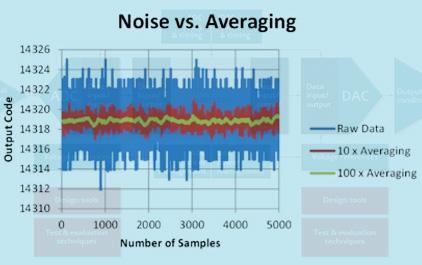 3.1 误差分析背后的统计学知识