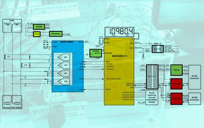 如何使用独立计量ADC设计高精度CT分相电表