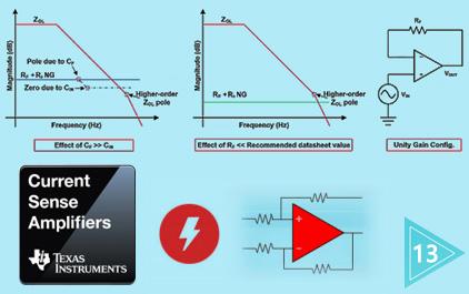 TI 高精度实验室 - 电流反馈型运算放大器