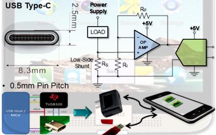 TI移动设备TypeC解决方案