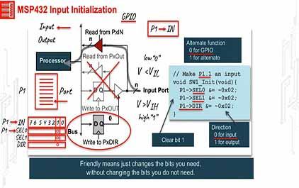 TI-RSLK 模块 6 - 讲座视频 - GPIO 编程