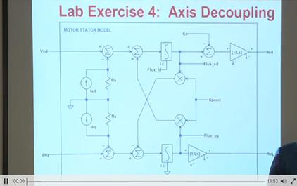 赋予旧的电机新的技巧3.6:空间矢量调制,磁场弱化,d-q轴去耦和交流感应电机的操作