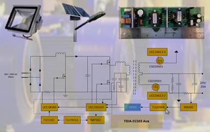 TI PFC+LLC 解决方案在工业电源中的应用