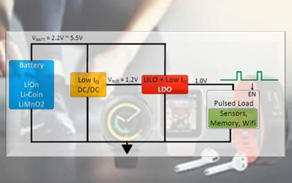 深入研究可穿戴设备和物联网的轻负载高效低噪声电源参考设计(TIDA-01566)