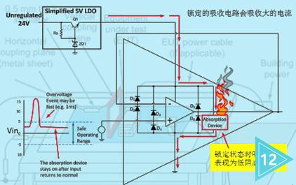 TI 高精度实验室放大器系列 - 运算放大器:电气过应力