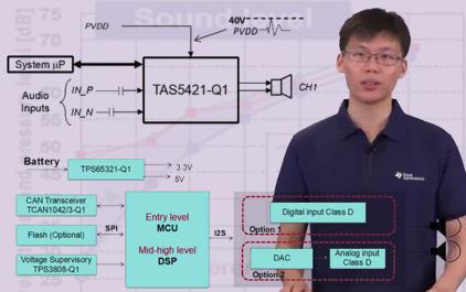 电动汽车模拟引擎声音系统设计