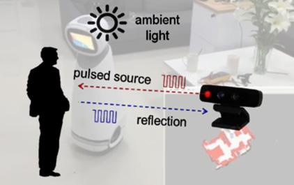 3D TOF机器人:障碍物检测,防撞和导航
