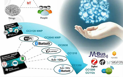 如何投资一次来开发无限的物联网应用程序