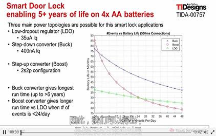 无线智能电子门锁设计方案分享(三)