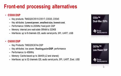 1.3 TI C5000、C6000 DSP 产品及语音识别参考设计概览